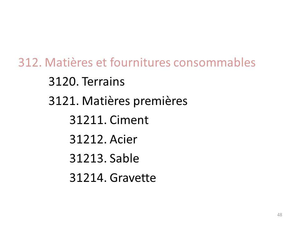 312. Matières et fournitures consommables 3120. Terrains 3121. Matières premières 31211. Ciment 31212. Acier 31213. Sable 31214. Gravette 48
