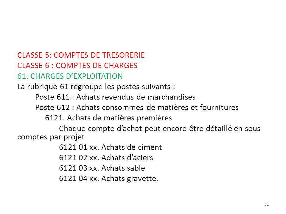 CLASSE 5: COMPTES DE TRESORERIE CLASSE 6 : COMPTES DE CHARGES 61. CHARGES DEXPLOITATION La rubrique 61 regroupe les postes suivants : Poste 611 : Acha