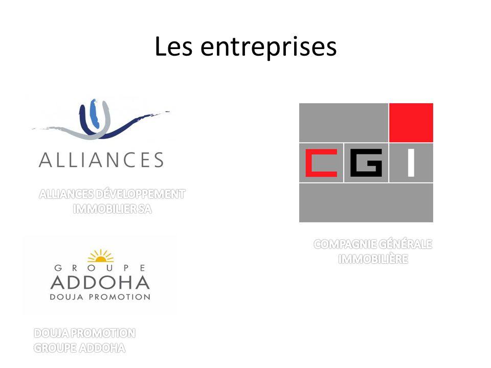 Les entreprises
