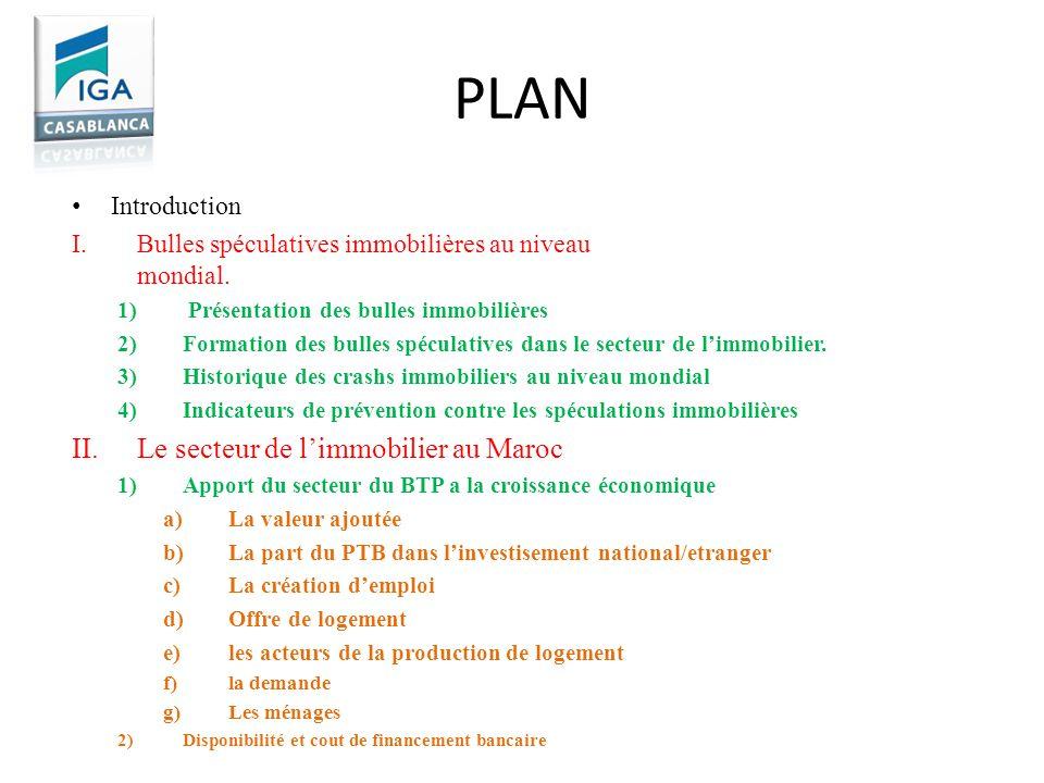 PLAN Introduction I.Bulles spéculatives immobilières au niveau mondial. 1) Présentation des bulles immobilières 2)Formation des bulles spéculatives da
