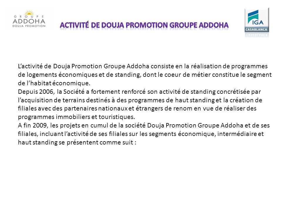 Lactivité de Douja Promotion Groupe Addoha consiste en la réalisation de programmes de logements économiques et de standing, dont le coeur de métier c