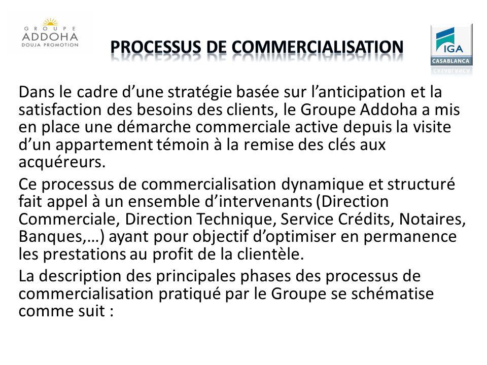 Dans le cadre dune stratégie basée sur lanticipation et la satisfaction des besoins des clients, le Groupe Addoha a mis en place une démarche commerci