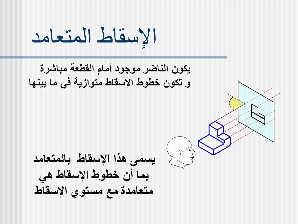 الإسقاط المتعامد يكون الناضر موجود أمام القطعة مباشرة و تكون خطوط الإسقاط متوازية في ما بينها يسمى هذا الإسقاط بالمتعامد بما أن خطوط الإسقاط هي متعامدة مع مستوي الإسقاط