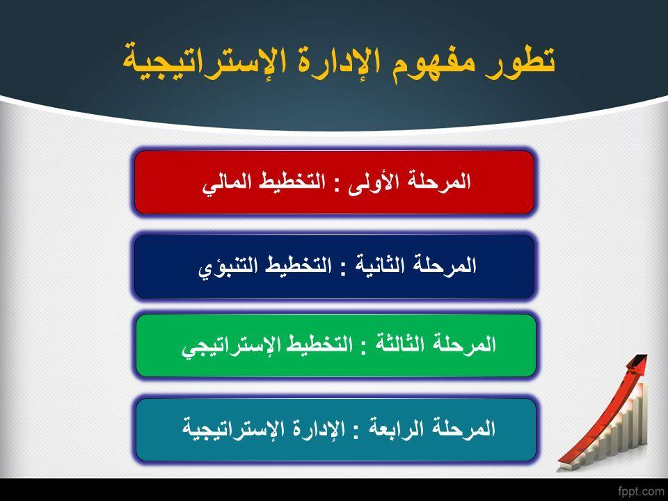تطور مفهوم الإدارة الإستراتيجية المرحلة الأولى : التخطيط المالي المرحلة الثانية : التخطيط التنبؤي المرحلة الثالثة : التخطيط الإستراتيجي المرحلة الرابعة : الإدارة الإستراتيجية