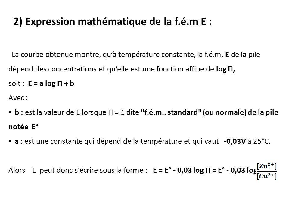 2) Expression mathématique de la f.é.m E : La courbe obtenue montre, qu'à température constante, la f.é.m.