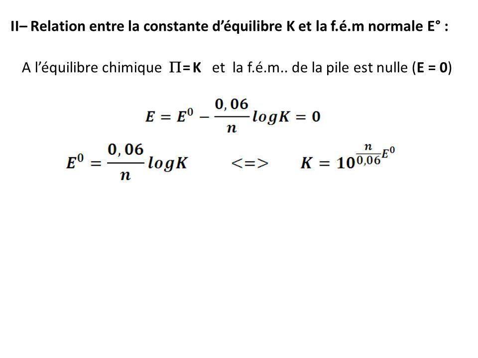 A l'équilibre chimique  = K et la f.é.m..
