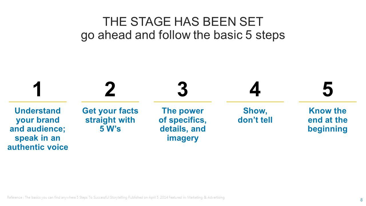8 THE STAGE HAS BEEN SET go ahead and follow the basic 5 steps Reference : The basics you can find anywhere 5 Steps To Successful Storytelling Published on April 5, 2014 Featured in: Marketing & Advertising