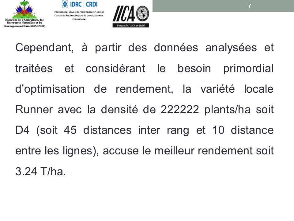 Cependant, à partir des données analysées et traitées et considérant le besoin primordial d'optimisation de rendement, la variété locale Runner avec la densité de 222222 plants/ha soit D4 (soit 45 distances inter rang et 10 distance entre les lignes), accuse le meilleur rendement soit 3.24 T/ha.