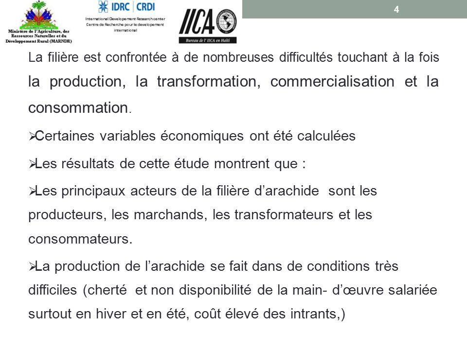 La filière est confrontée à de nombreuses difficultés touchant à la fois la production, la transformation, commercialisation et la consommation.