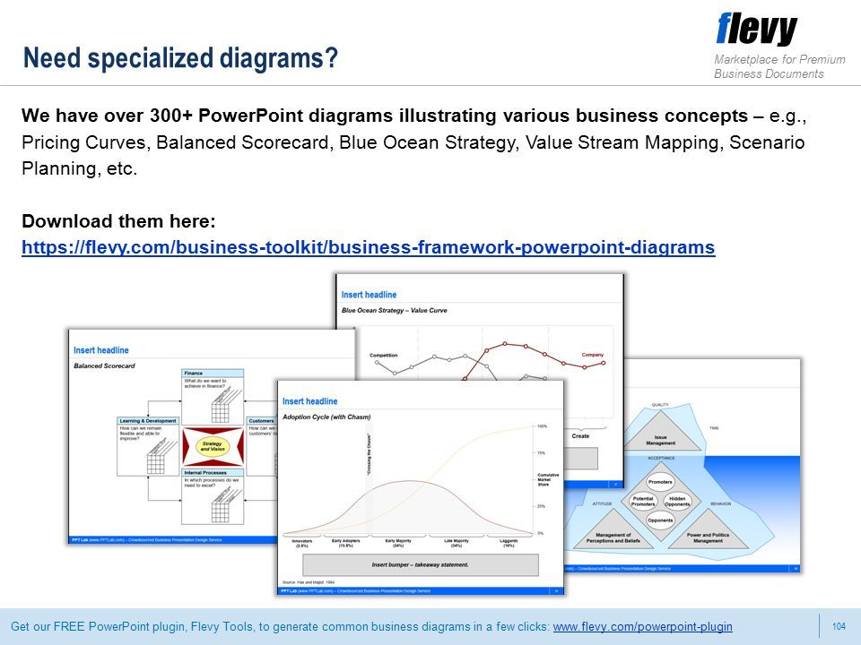 104 Marketplace for Premium Business Documents Get our FREE PowerPoint plugin, Flevy Tools, to generate common business diagrams in a few clicks:   Need specialized diagrams.