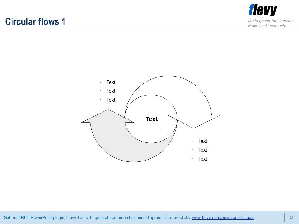 29 Marketplace for Premium Business Documents Get our FREE PowerPoint plugin, Flevy Tools, to generate common business diagrams in a few clicks:   Circular flows 1 Text