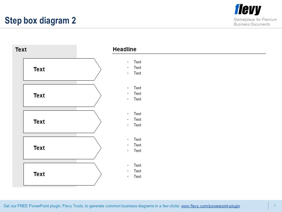 7 Marketplace for Premium Business Documents Get our FREE PowerPoint plugin, Flevy Tools, to generate common business diagrams in a few clicks:   Step box diagram 2 Text Headline Text