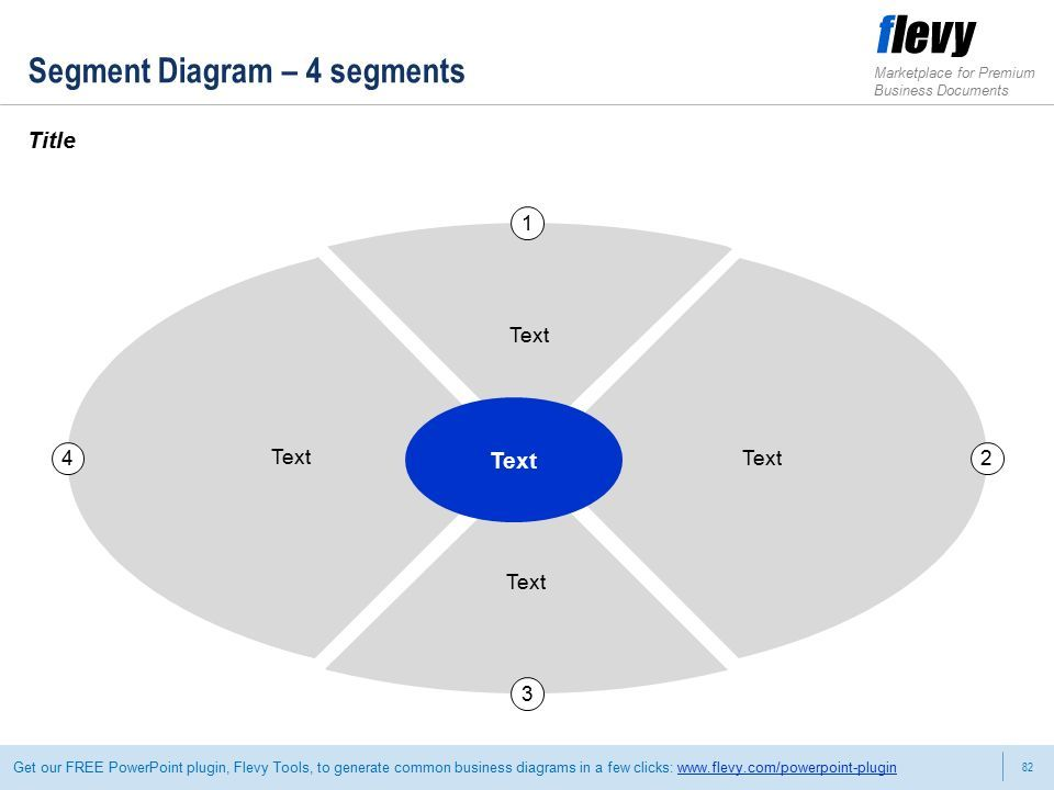 82 Marketplace for Premium Business Documents Get our FREE PowerPoint plugin, Flevy Tools, to generate common business diagrams in a few clicks:   Segment Diagram – 4 segments Title 1 Text 2 3 4