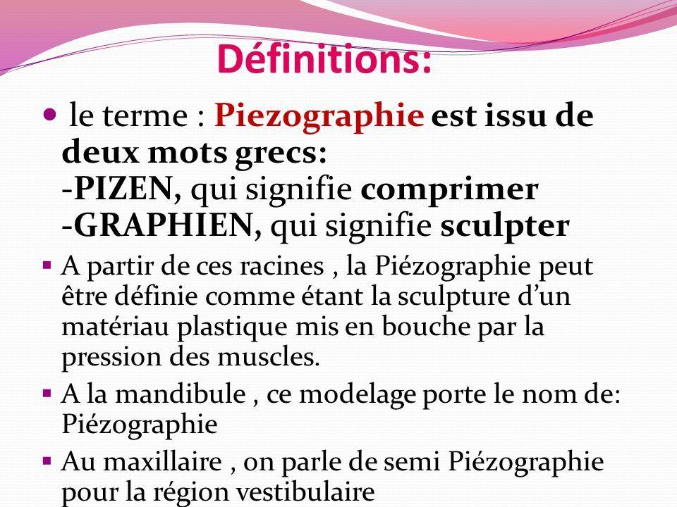 Définitions: le terme : Piezographie est issu de deux mots grecs: -PIZEN, qui signifie comprimer -GRAPHIEN, qui signifie sculpter  A partir de ces racines, la Piézographie peut être définie comme étant la sculpture d'un matériau plastique mis en bouche par la pression des muscles.
