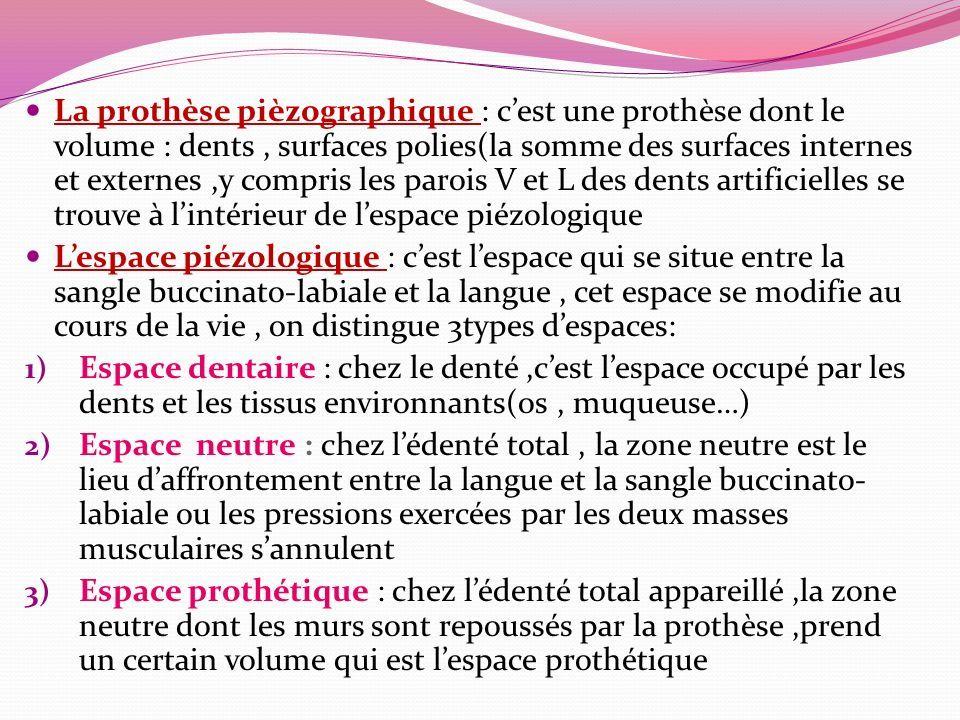 La prothèse pièzographique : c'est une prothèse dont le volume : dents, surfaces polies(la somme des surfaces internes et externes,y compris les parois V et L des dents artificielles se trouve à l'intérieur de l'espace piézologique L'espace piézologique : c'est l'espace qui se situe entre la sangle buccinato-labiale et la langue, cet espace se modifie au cours de la vie, on distingue 3types d'espaces: 1) Espace dentaire : chez le denté,c'est l'espace occupé par les dents et les tissus environnants(os, muqueuse…) 2) Espace neutre : chez l'édenté total, la zone neutre est le lieu d'affrontement entre la langue et la sangle buccinato- labiale ou les pressions exercées par les deux masses musculaires s'annulent 3) Espace prothétique : chez l'édenté total appareillé,la zone neutre dont les murs sont repoussés par la prothèse,prend un certain volume qui est l'espace prothétique