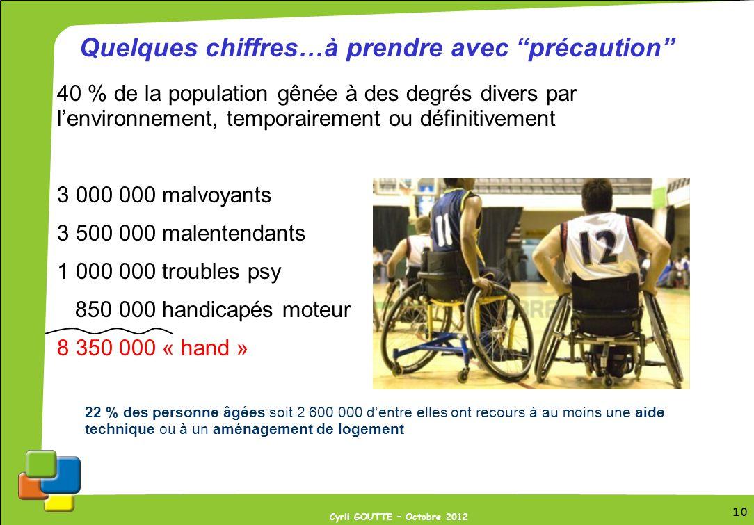 10 Cyril GOUTTE – Octobre 2012 10 Quelques chiffres…à prendre avec précaution 22 % des personne âgées soit 2 600 000 dentre elles ont recours à au moi