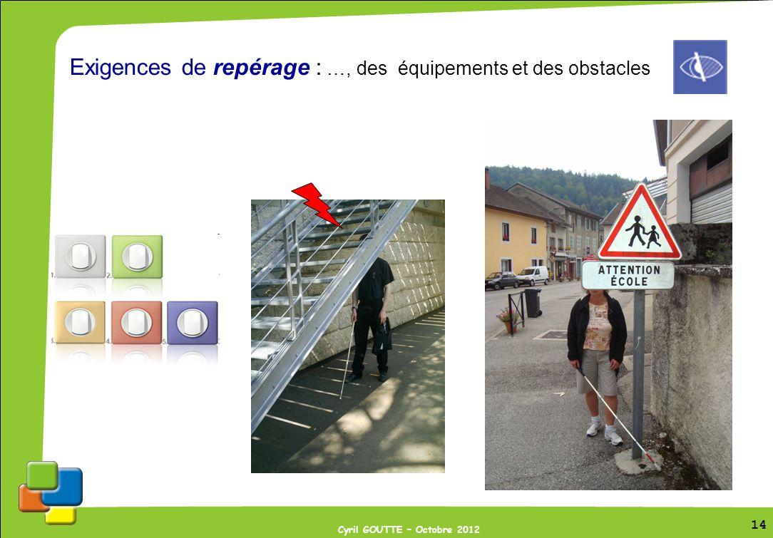 14 Cyril GOUTTE – Octobre 2012 14 Exigences de repérage : …, des équipements et des obstacles