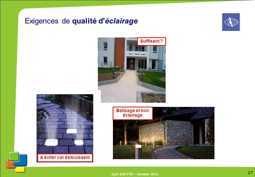 17 Cyril GOUTTE – Octobre 2012 17 20 lux 0,5 lux Exigences de qualité d'éclairage A éviter car éblouissant Balisage et non éclairage Suffisant ?