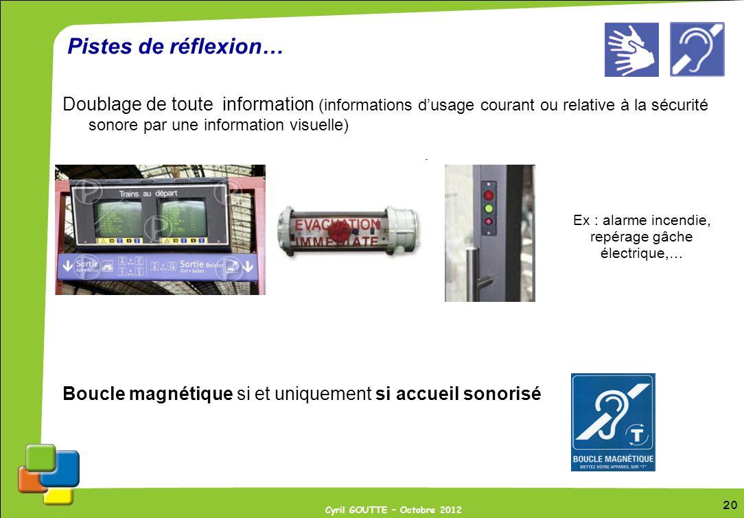 20 Cyril GOUTTE – Octobre 2012 20 Doublage de toute information (informations dusage courant ou relative à la sécurité sonore par une information visu