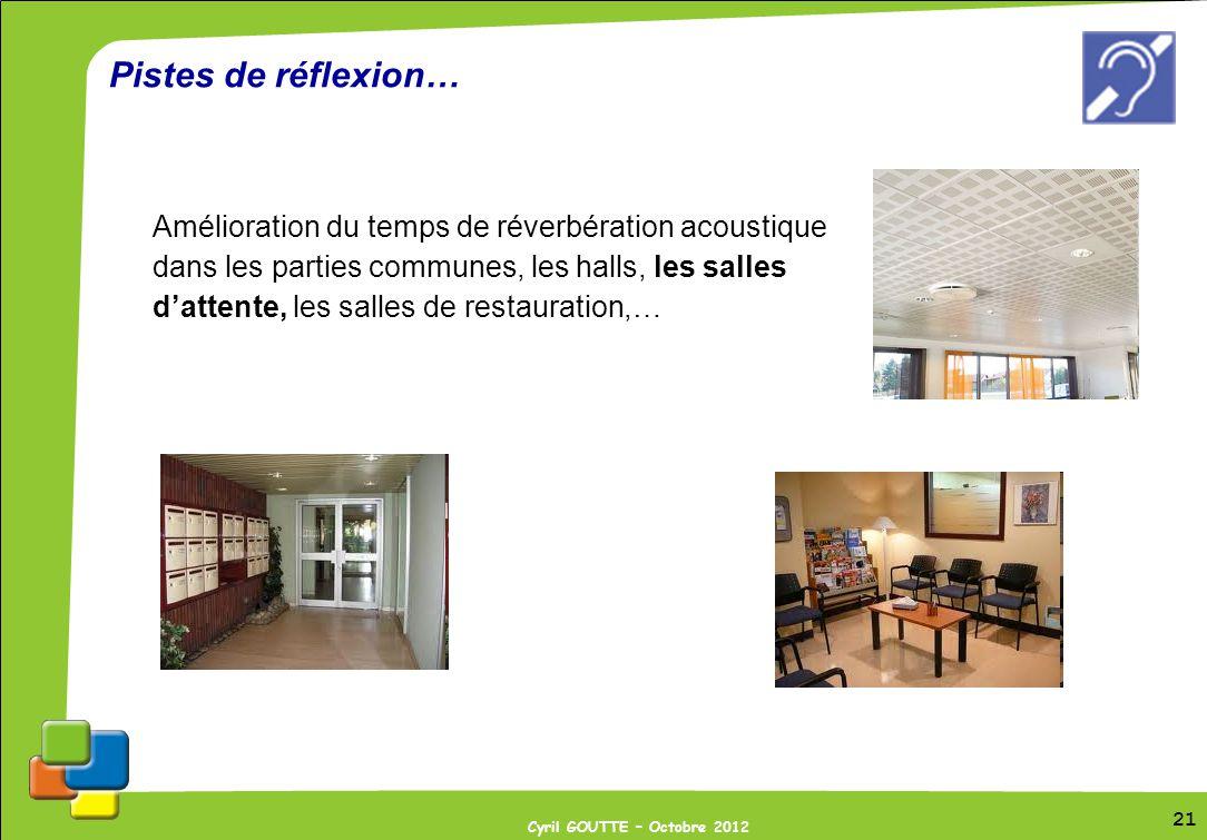 21 Cyril GOUTTE – Octobre 2012 21 Amélioration du temps de réverbération acoustique dans les parties communes, les halls, les salles dattente, les sal