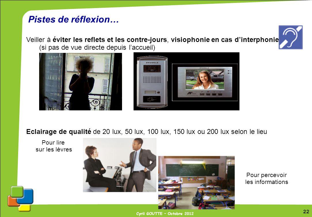 22 Cyril GOUTTE – Octobre 2012 22 Veiller à éviter les reflets et les contre-jours, visiophonie en cas dinterphonie (si pas de vue directe depuis lacc