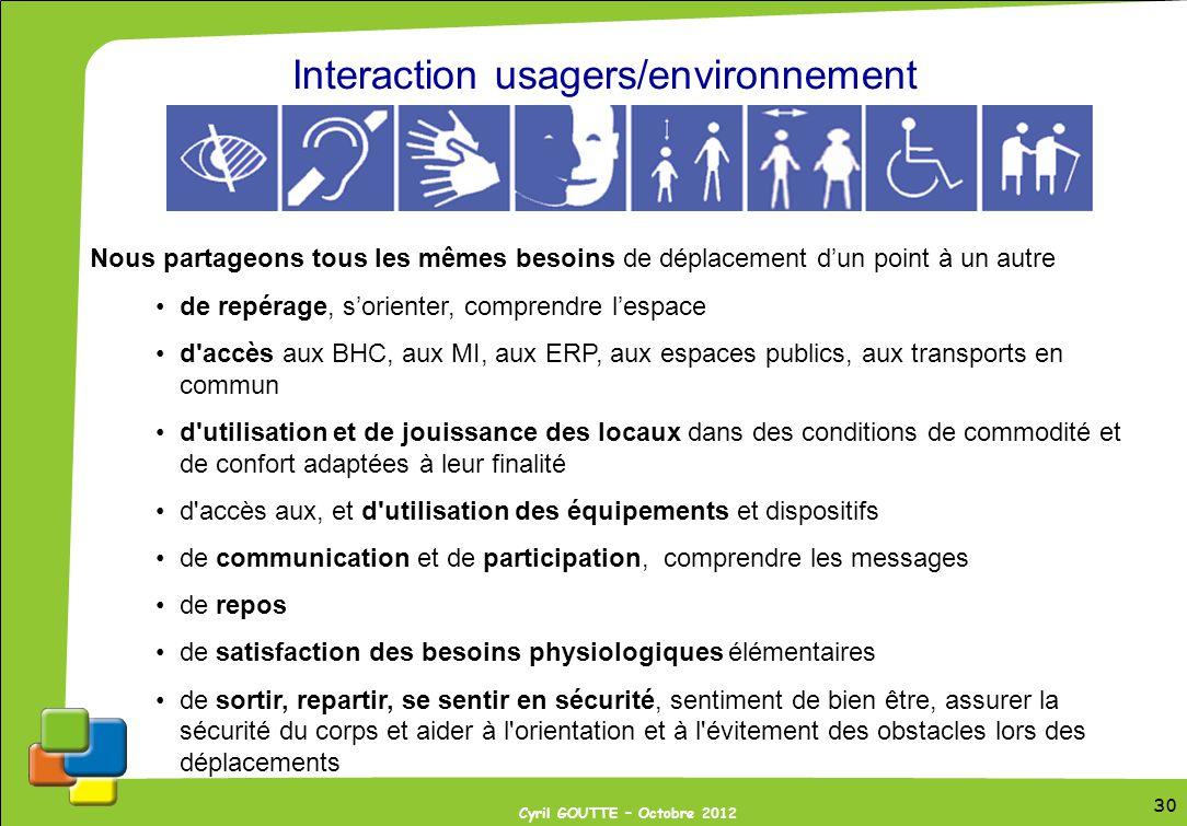 30 Cyril GOUTTE – Octobre 2012 30 Interaction usagers/environnement Nous partageons tous les mêmes besoins de déplacement dun point à un autre de repé