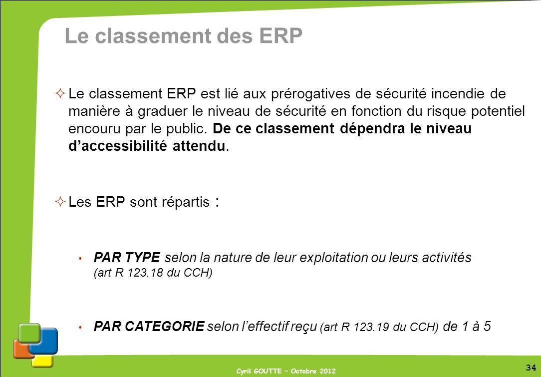 34 Cyril GOUTTE – Octobre 2012 34 Le classement des ERP Le classement ERP est lié aux prérogatives de sécurité incendie de manière à graduer le niveau