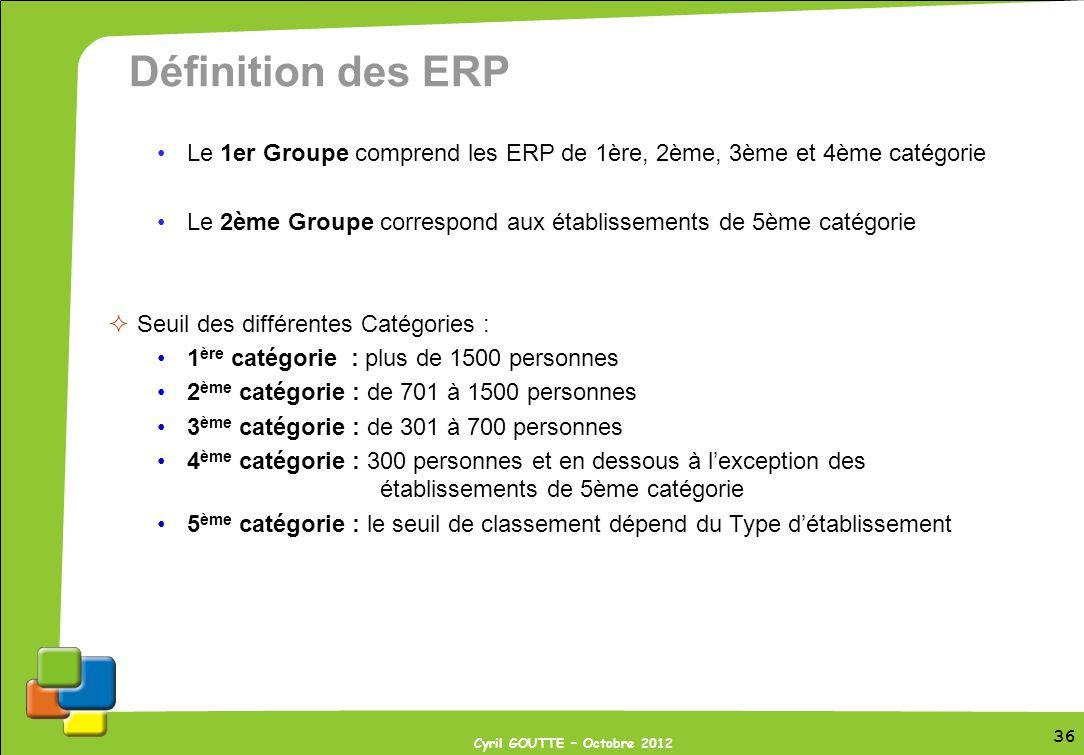 36 Cyril GOUTTE – Octobre 2012 36 Définition des ERP Le 1er Groupe comprend les ERP de 1ère, 2ème, 3ème et 4ème catégorie Le 2ème Groupe correspond au