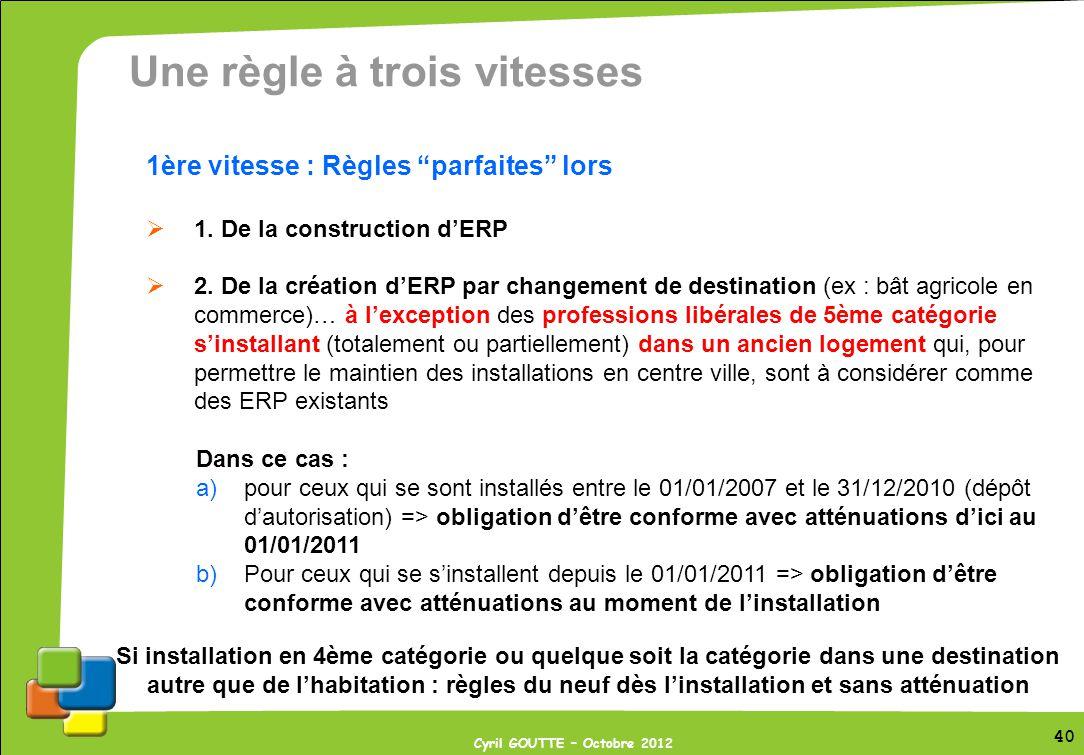 40 Cyril GOUTTE – Octobre 2012 40 Une règle à trois vitesses 1ère vitesse : Règles parfaites lors 1. De la construction dERP 2. De la création dERP pa