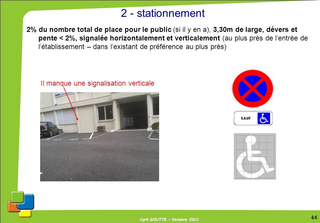 46 Cyril GOUTTE – Octobre 2012 46 2 - stationnement 2% du nombre total de place pour le public (si il y en a), 3,30m de large, dévers et pente < 2%, s