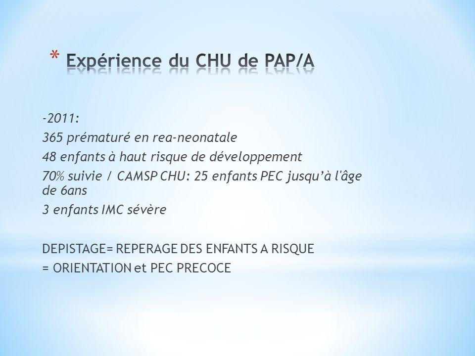 -2011: 365 prématuré en rea-neonatale 48 enfants à haut risque de développement 70% suivie / CAMSP CHU: 25 enfants PEC jusquà l'âge de 6ans 3 enfants