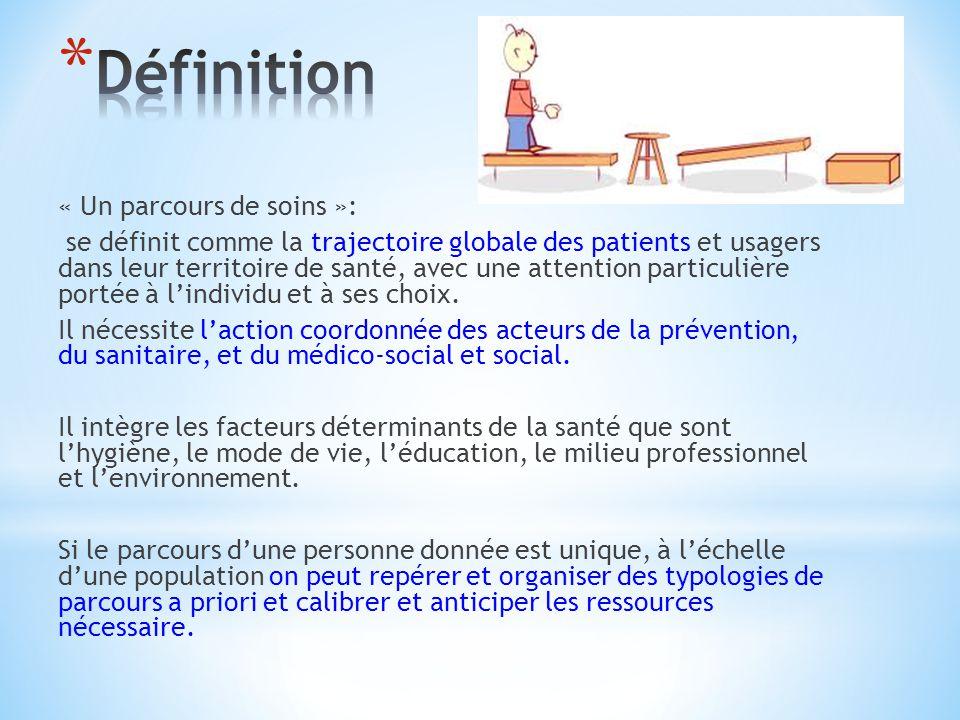 « Un parcours de soins »: se définit comme la trajectoire globale des patients et usagers dans leur territoire de santé, avec une attention particuliè