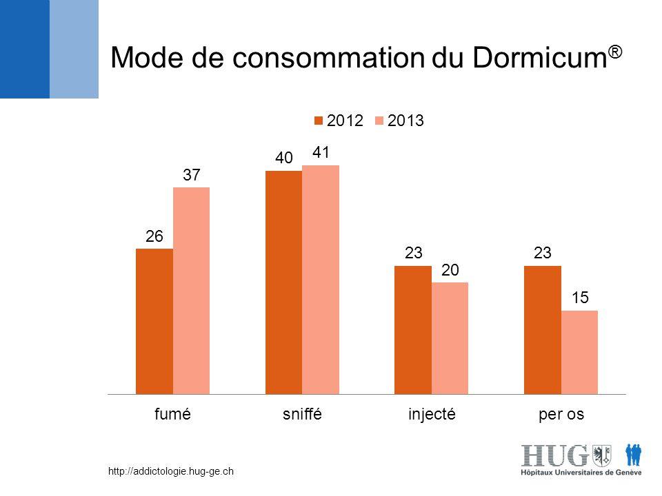 http://addictologie.hug-ge.ch Mode de consommation du Dormicum ®