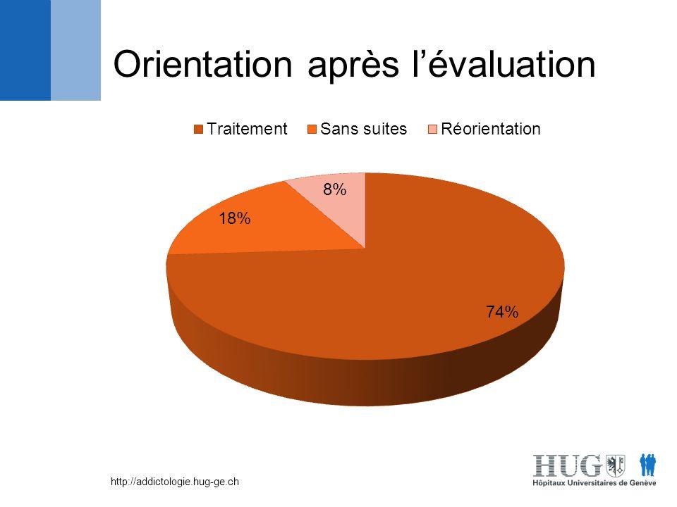 http://addictologie.hug-ge.ch Orientation après lévaluation