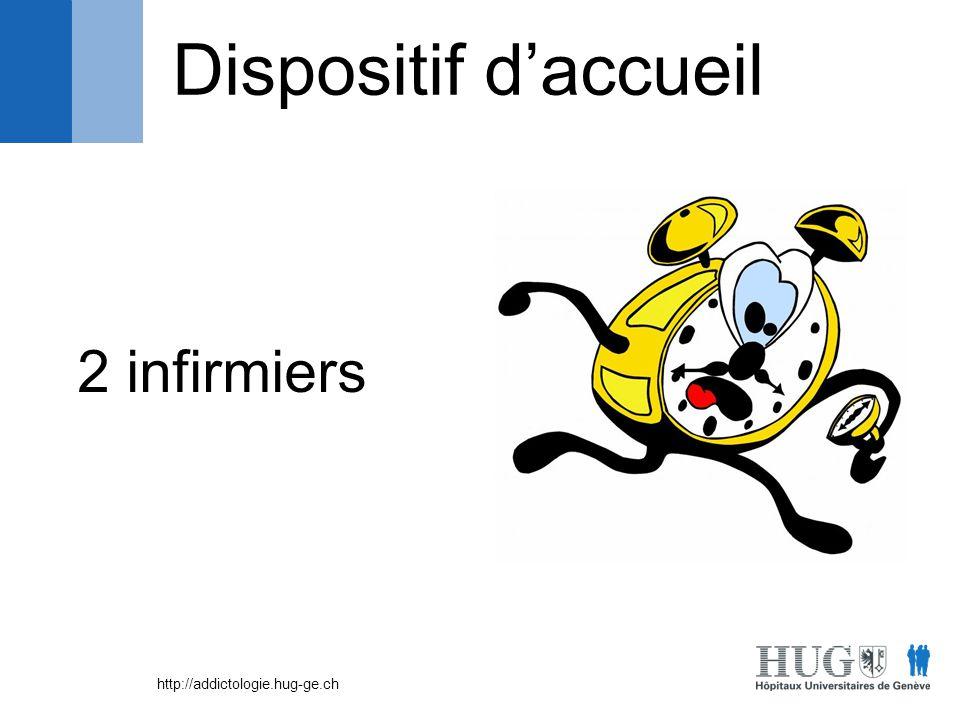 http://addictologie.hug-ge.ch Dispositif daccueil 2 infirmiers