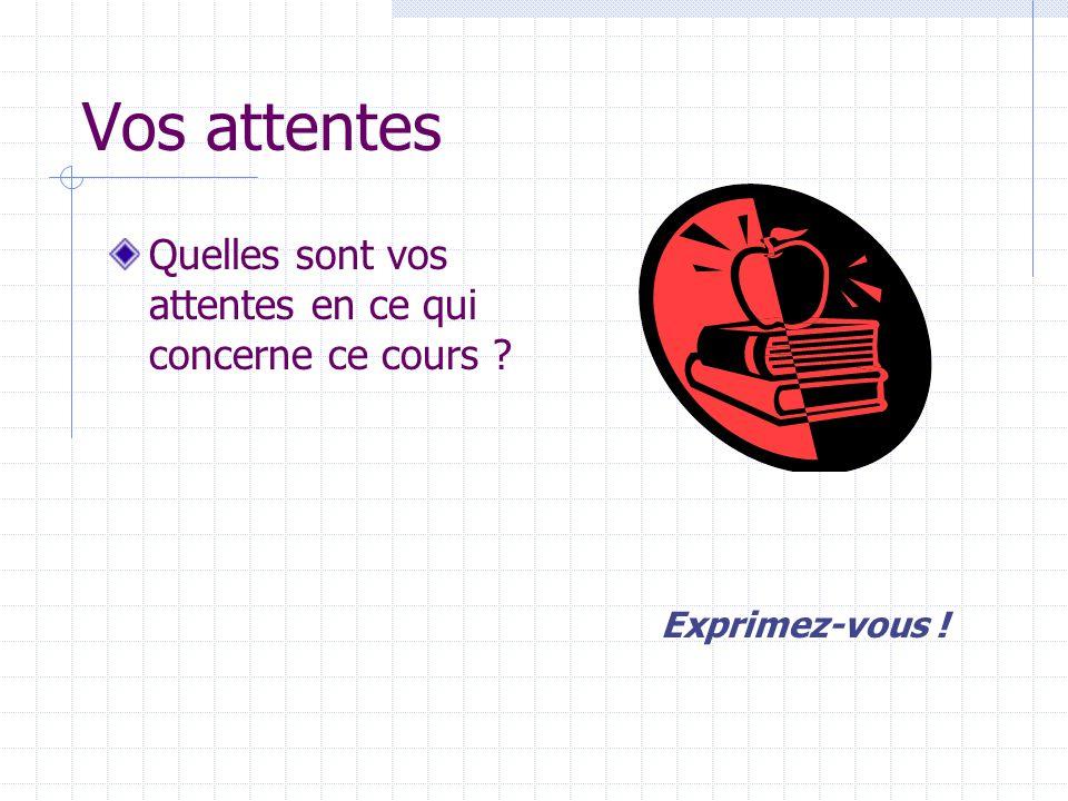 La réalité du cours Le syllabus Les exigences du cours Écarts entre attentes et réalité ?