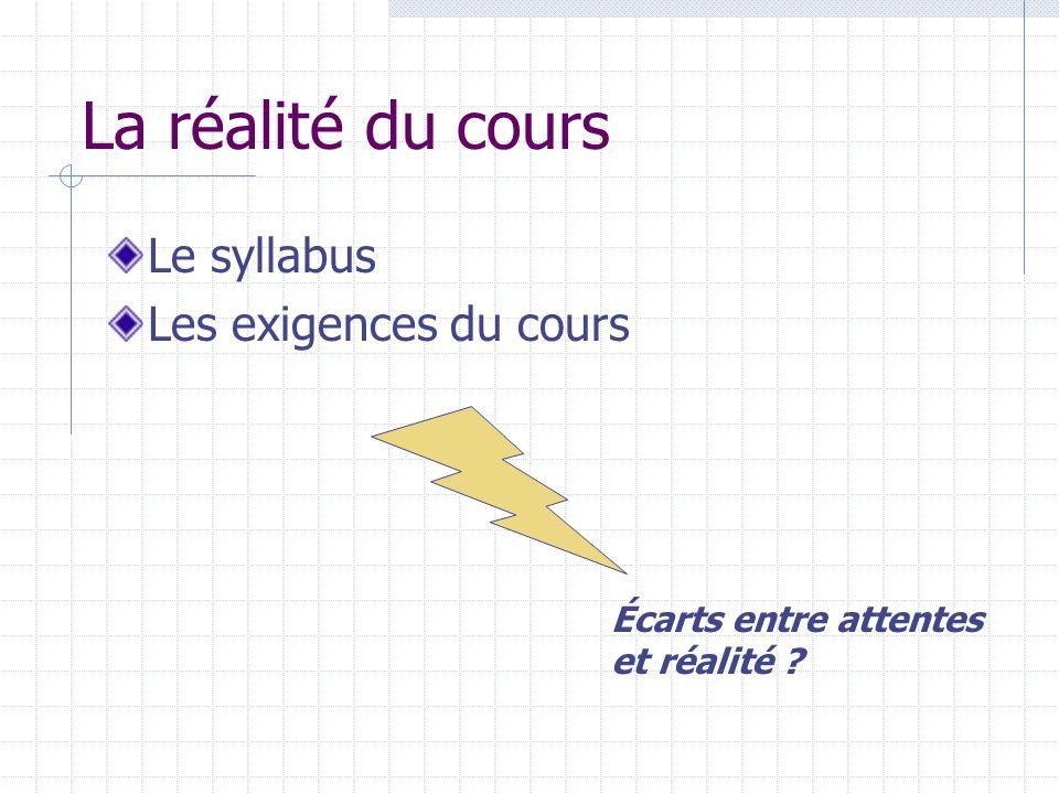 La réalité du cours Le syllabus Les exigences du cours Écarts entre attentes et réalité