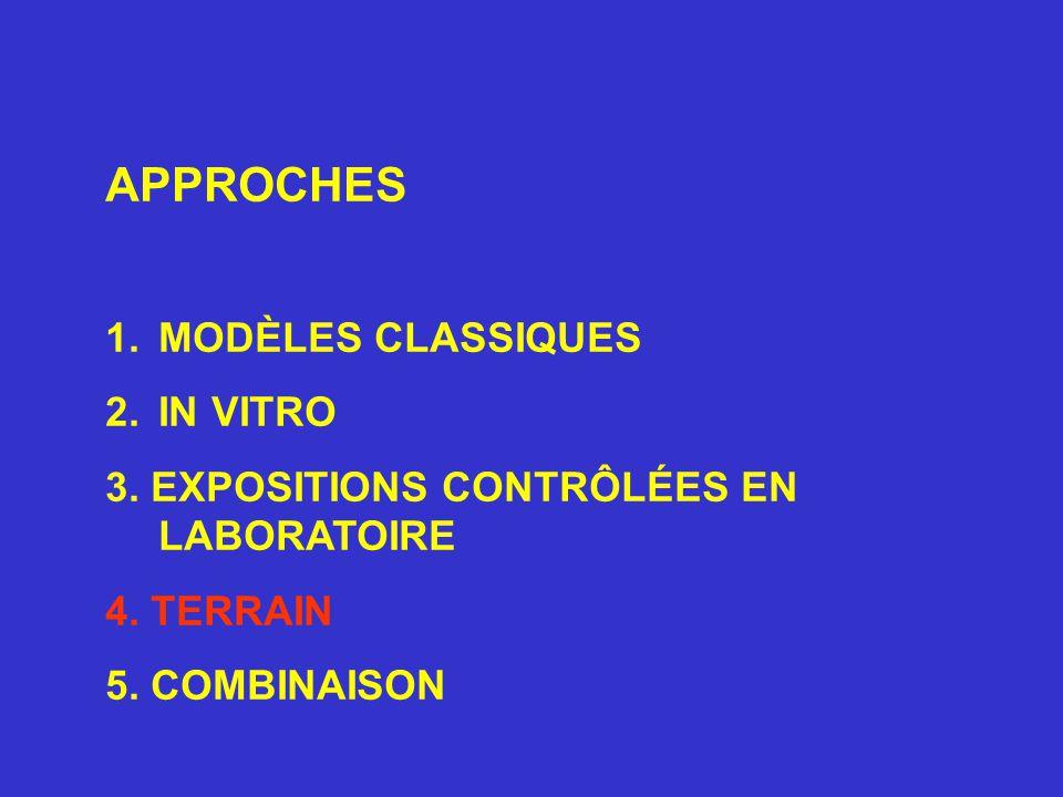 APPROCHES 1.MODÈLES CLASSIQUES 2.IN VITRO 3. EXPOSITIONS CONTRÔLÉES EN LABORATOIRE 4. TERRAIN 5. COMBINAISON