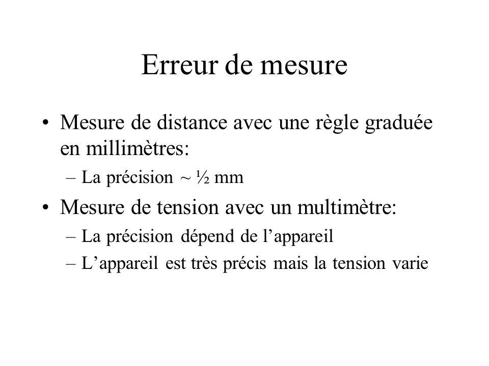 Erreur de mesure Mesure de distance avec une règle graduée en millimètres: –La précision ~ ½ mm Mesure de tension avec un multimètre: –La précision dépend de lappareil –Lappareil est très précis mais la tension varie