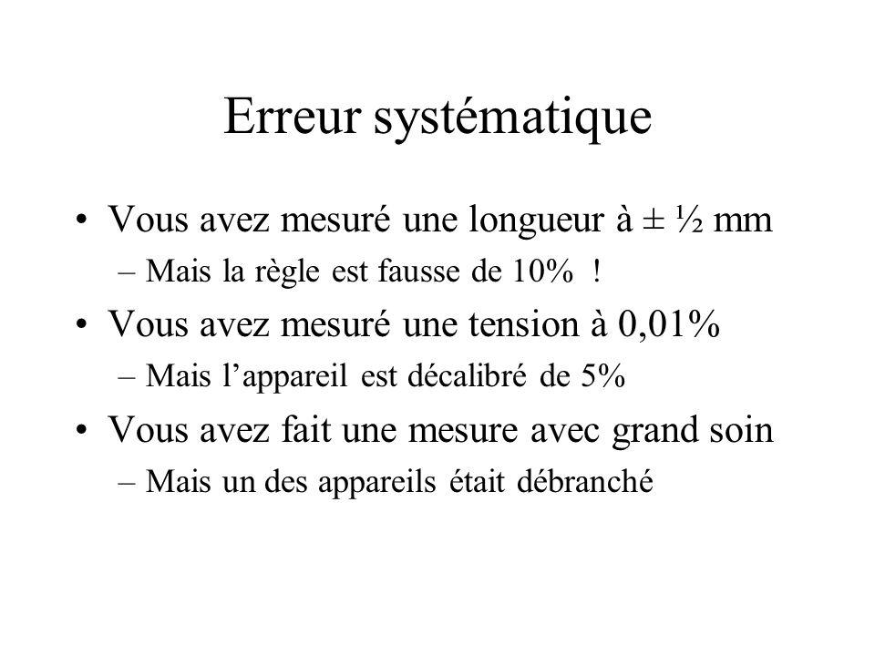 Erreur systématique Vous avez mesuré une longueur à ± ½ mm –Mais la règle est fausse de 10% .