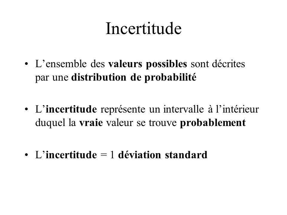 Incertitude Lensemble des valeurs possibles sont décrites par une distribution de probabilité Lincertitude représente un intervalle à lintérieur duquel la vraie valeur se trouve probablement Lincertitude = 1 déviation standard