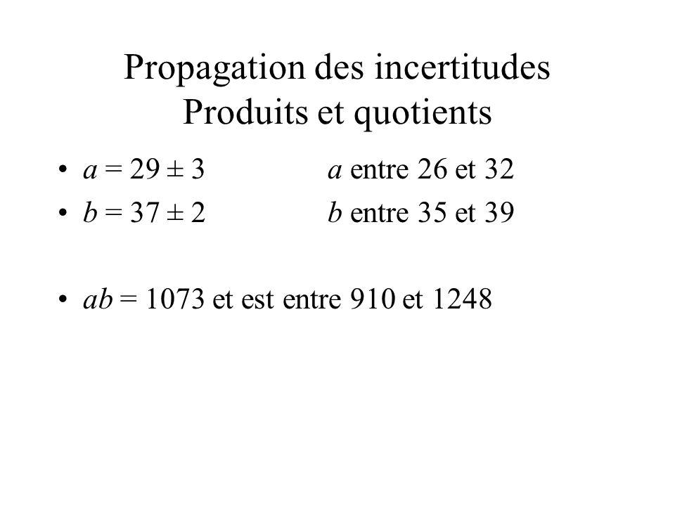Propagation des incertitudes Produits et quotients a = 29 ± 3a entre 26 et 32 b = 37 ± 2b entre 35 et 39 ab = 1073 et est entre 910 et 1248