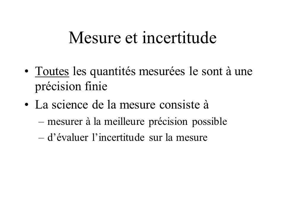 Incertitude Quelle est la signification de: –G = (6,67428 ± 0,00067) × 10 11 m 3 kg 1 s 2 –m e = (9,10938215 × 10 31 kg) ± 50 ppb –Lincertitude = une déviation standard –La probabilité que la vraie valeur soit dans cet intervalle est de 68%