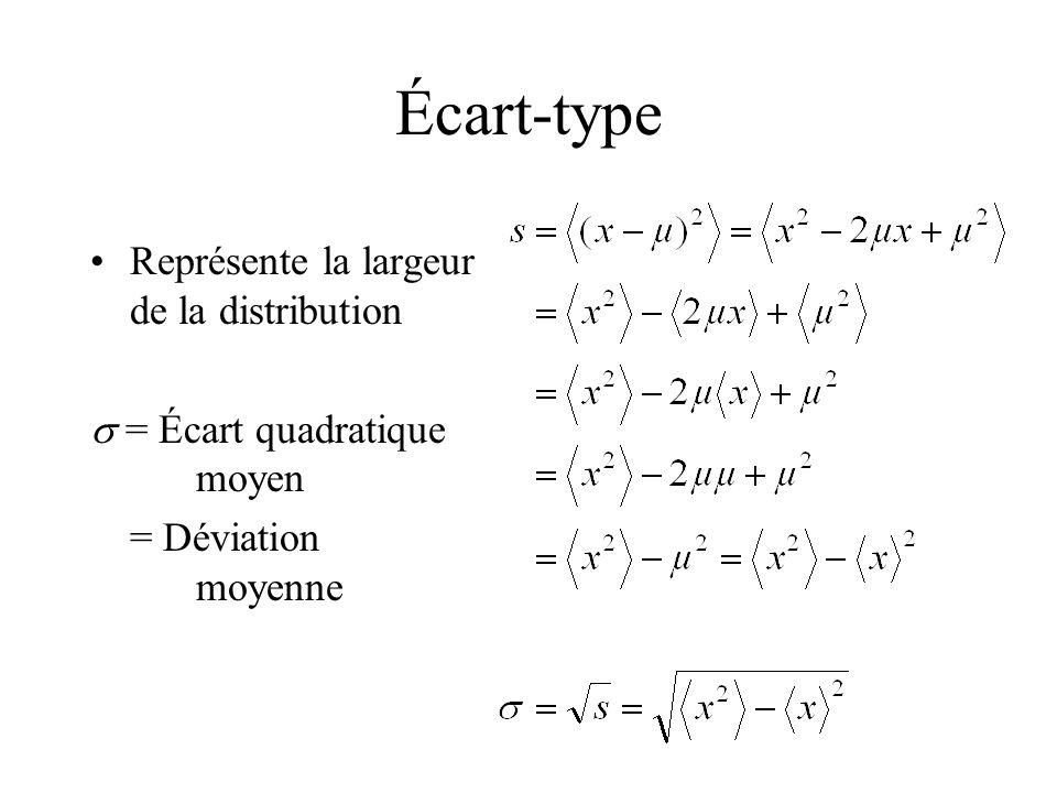 Écart-type Représente la largeur de la distribution = Écart quadratique moyen = Déviation moyenne