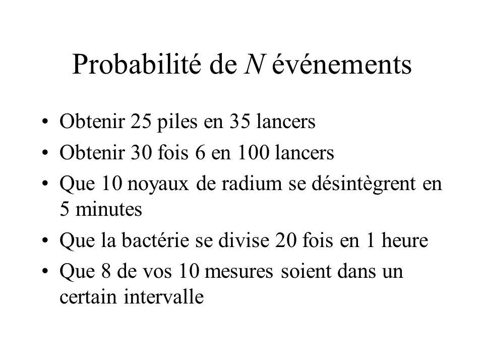 Probabilité de N événements Obtenir 25 piles en 35 lancers Obtenir 30 fois 6 en 100 lancers Que 10 noyaux de radium se désintègrent en 5 minutes Que la bactérie se divise 20 fois en 1 heure Que 8 de vos 10 mesures soient dans un certain intervalle