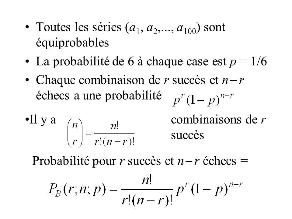 Toutes les séries (a 1, a 2,..., a 100 ) sont équiprobables La probabilité de 6 à chaque case est p = 1/6 Chaque combinaison de r succès et n r échecs a une probabilité Il y a combinaisons de r succès Probabilité pour r succès et n r échecs =