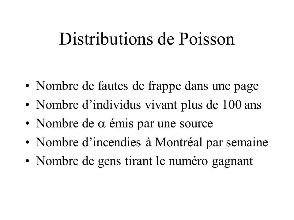 Distributions de Poisson Nombre de fautes de frappe dans une page Nombre dindividus vivant plus de 100 ans Nombre de émis par une source Nombre dincendies à Montréal par semaine Nombre de gens tirant le numéro gagnant