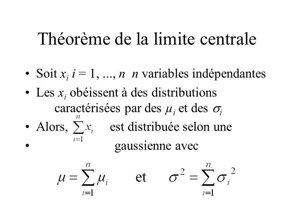 Théorème de la limite centrale Soit x i i = 1,..., n n variables indépendantes Les x i obéissent à des distributions caractérisées par des µ i et des i Alors, est distribuée selon une gaussienne avec