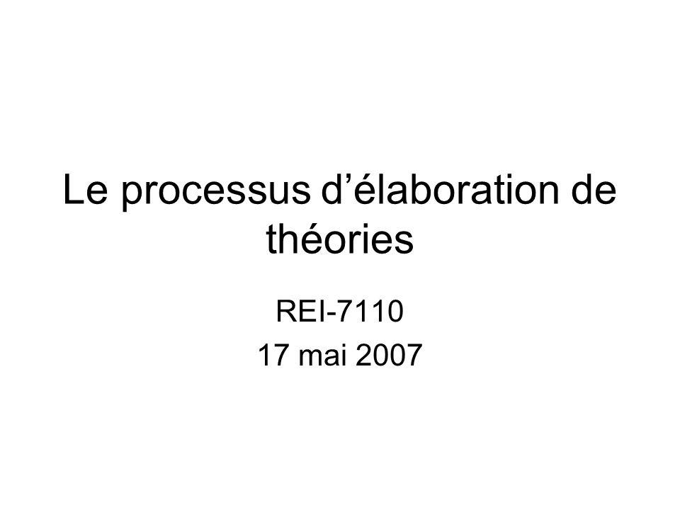 Le processus délaboration de théories REI-7110 17 mai 2007
