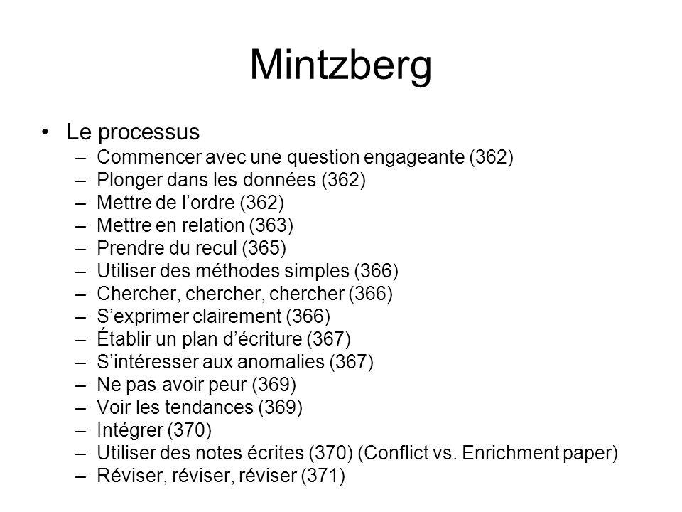 Mintzberg Le processus –Commencer avec une question engageante (362) –Plonger dans les données (362) –Mettre de lordre (362) –Mettre en relation (363) –Prendre du recul (365) –Utiliser des méthodes simples (366) –Chercher, chercher, chercher (366) –Sexprimer clairement (366) –Établir un plan décriture (367) –Sintéresser aux anomalies (367) –Ne pas avoir peur (369) –Voir les tendances (369) –Intégrer (370) –Utiliser des notes écrites (370) (Conflict vs.